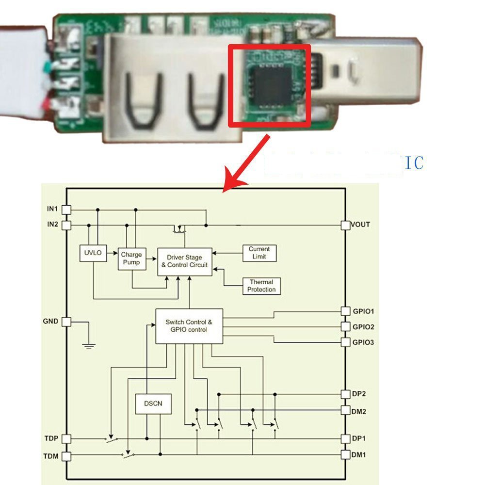 Usb Otg Cable Wiring Diagram : Usb otg cable connection diagram wiring and